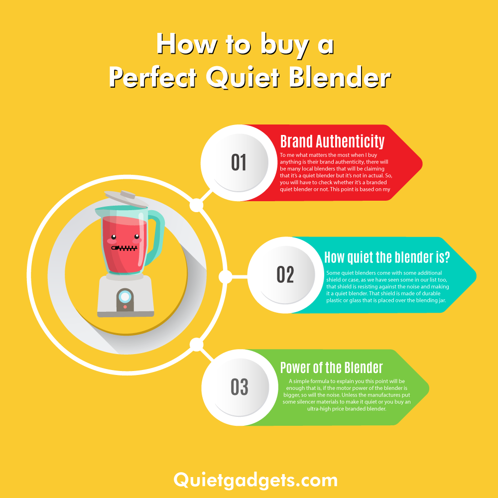 How-to-buy-a-blender