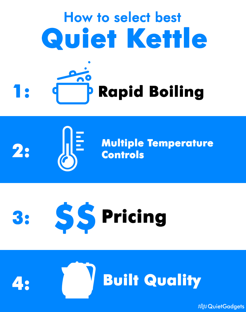 How-to-select-Best-Quiet-kettle